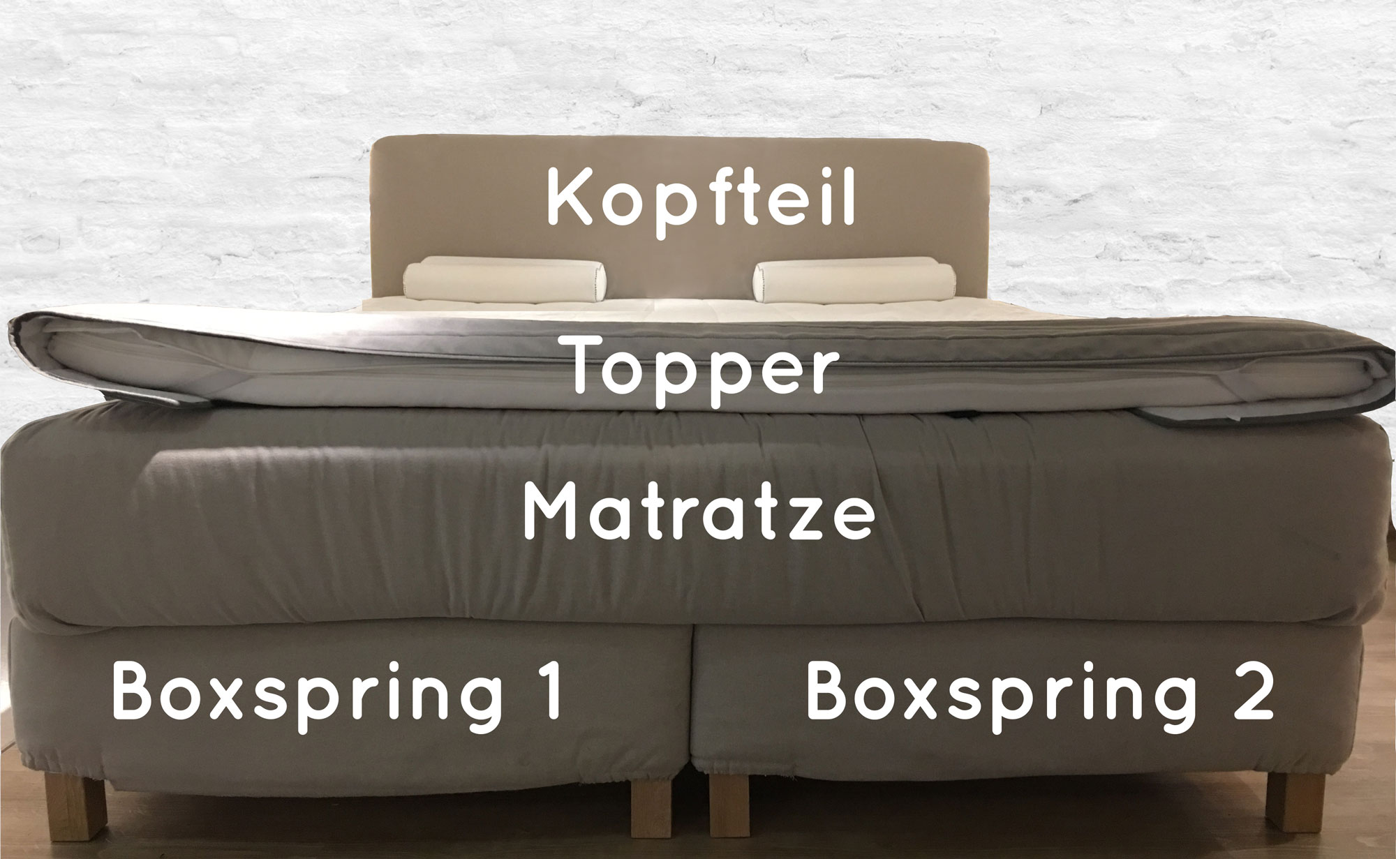 boxspringbetten beratung vom bettenpapst boxspringbetten matratzen und mehr. Black Bedroom Furniture Sets. Home Design Ideas