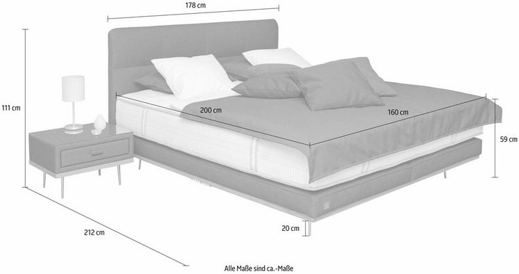 der gro e ada premium thelma boxspringbett test 2018. Black Bedroom Furniture Sets. Home Design Ideas